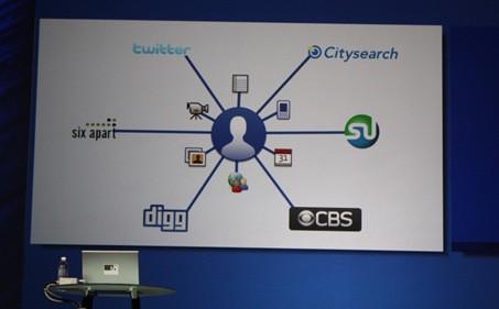 Widget Facebook Connect