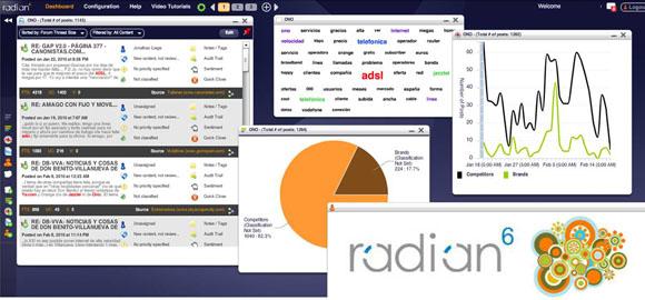 Radian6: Monitoreo de imagen y reputación Online