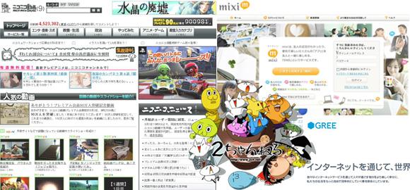 Redes Sociales Japón