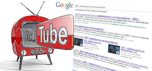 Youtube, Social Media, SEO