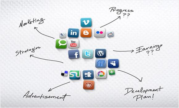social media nielsen