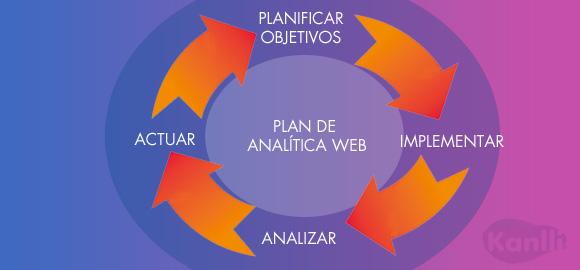 planificacion analitica
