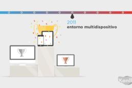 entorno multidispositivo