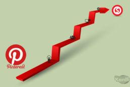 Pinterest en la estrategia de marketing