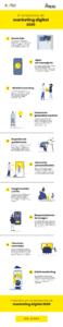 infografçia tendencias social media 2020